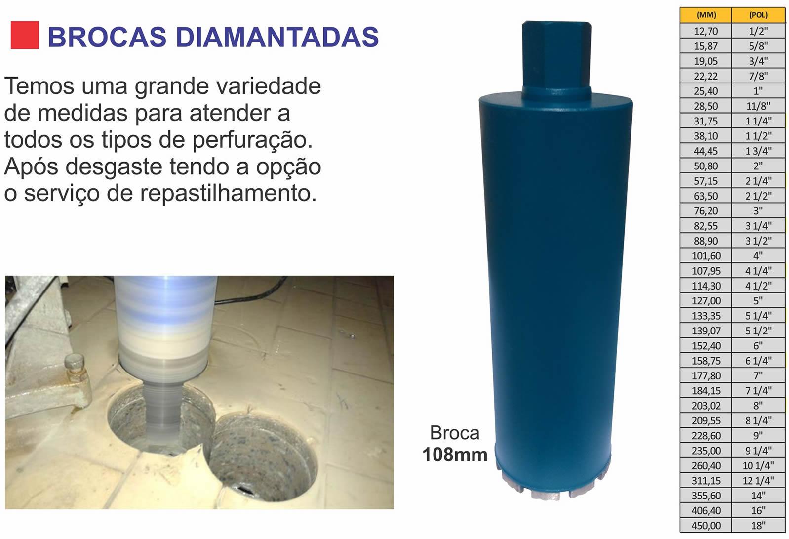 Brocas diamantadas em Curitiba