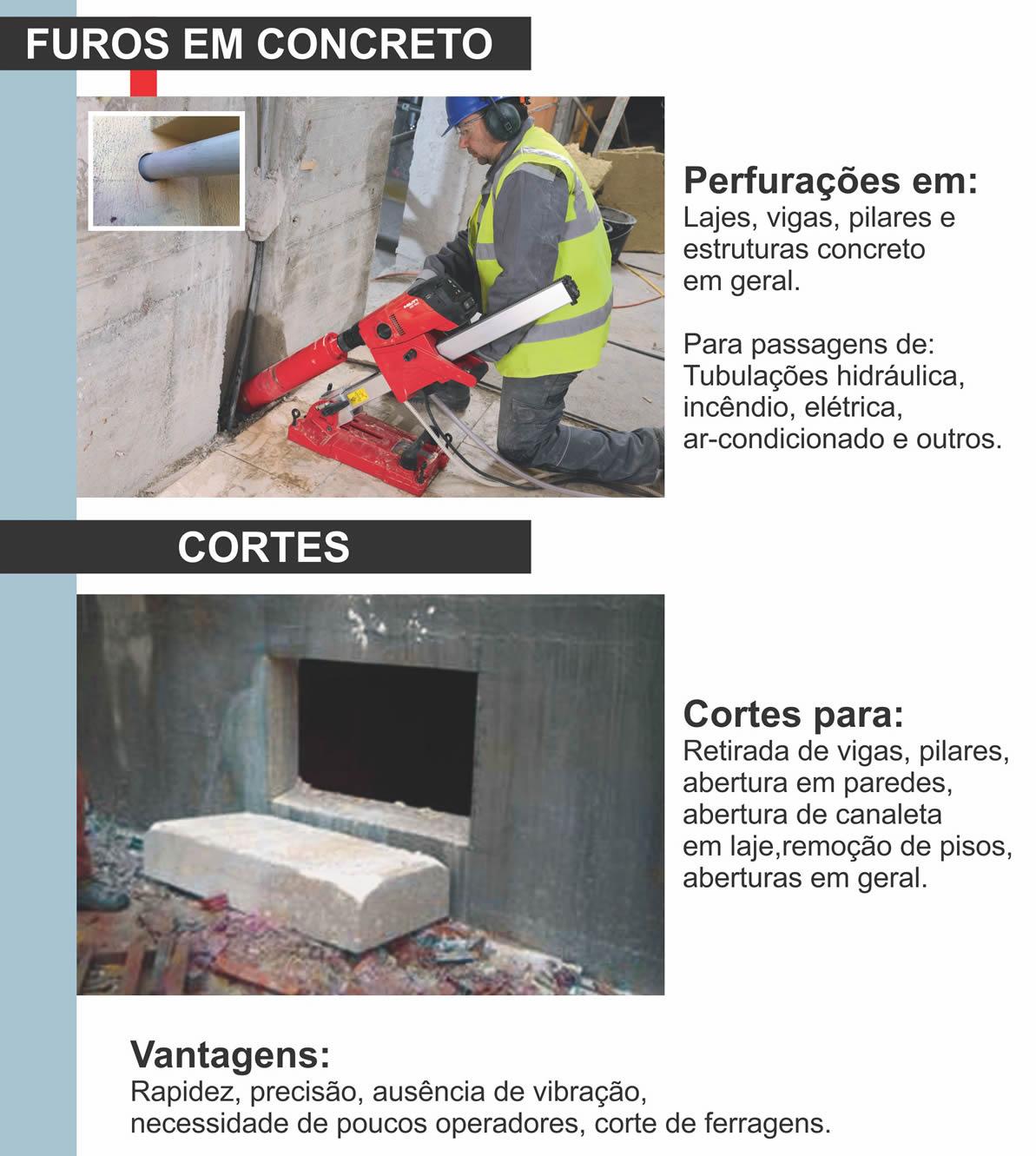 Furos e Cortes em Concreto em Curitiba